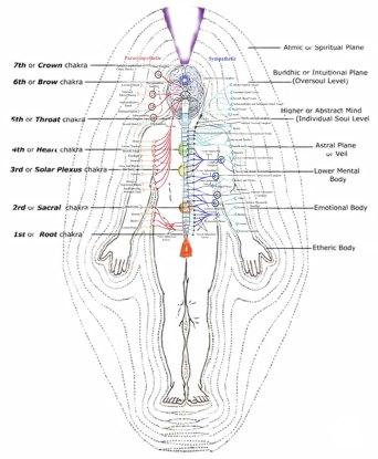 energy_system
